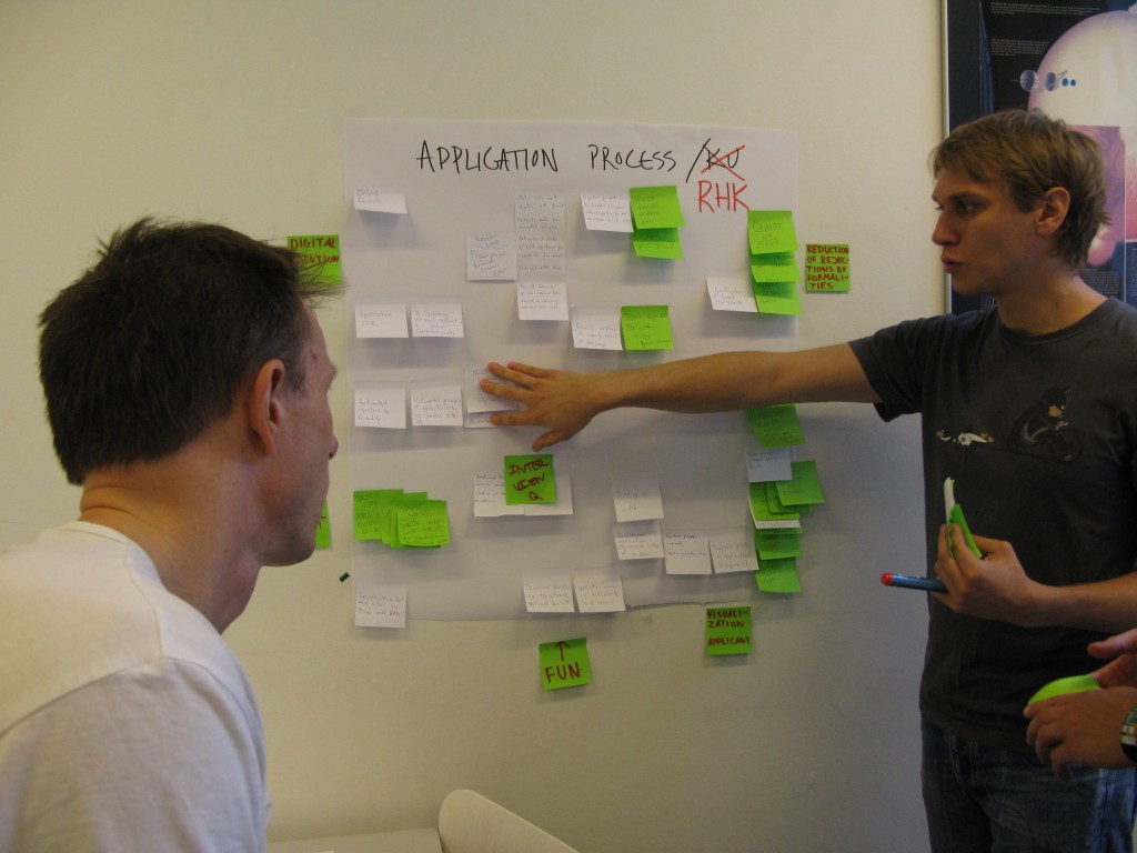 post its mapping
