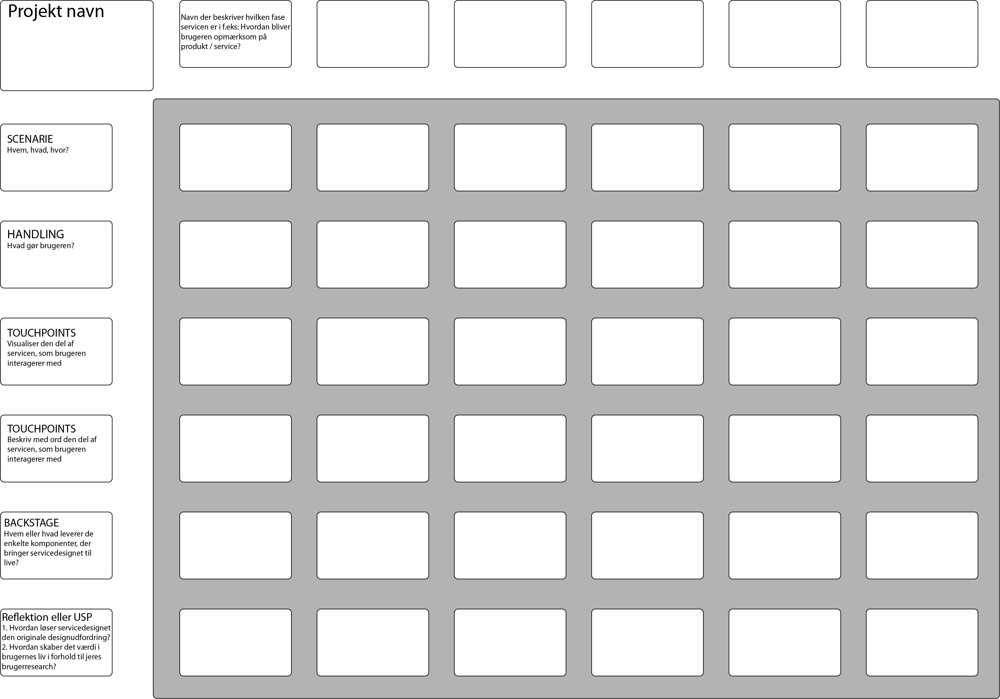 Service blueprint innovation and entrepreneurship in education template service blueprint general malvernweather Images